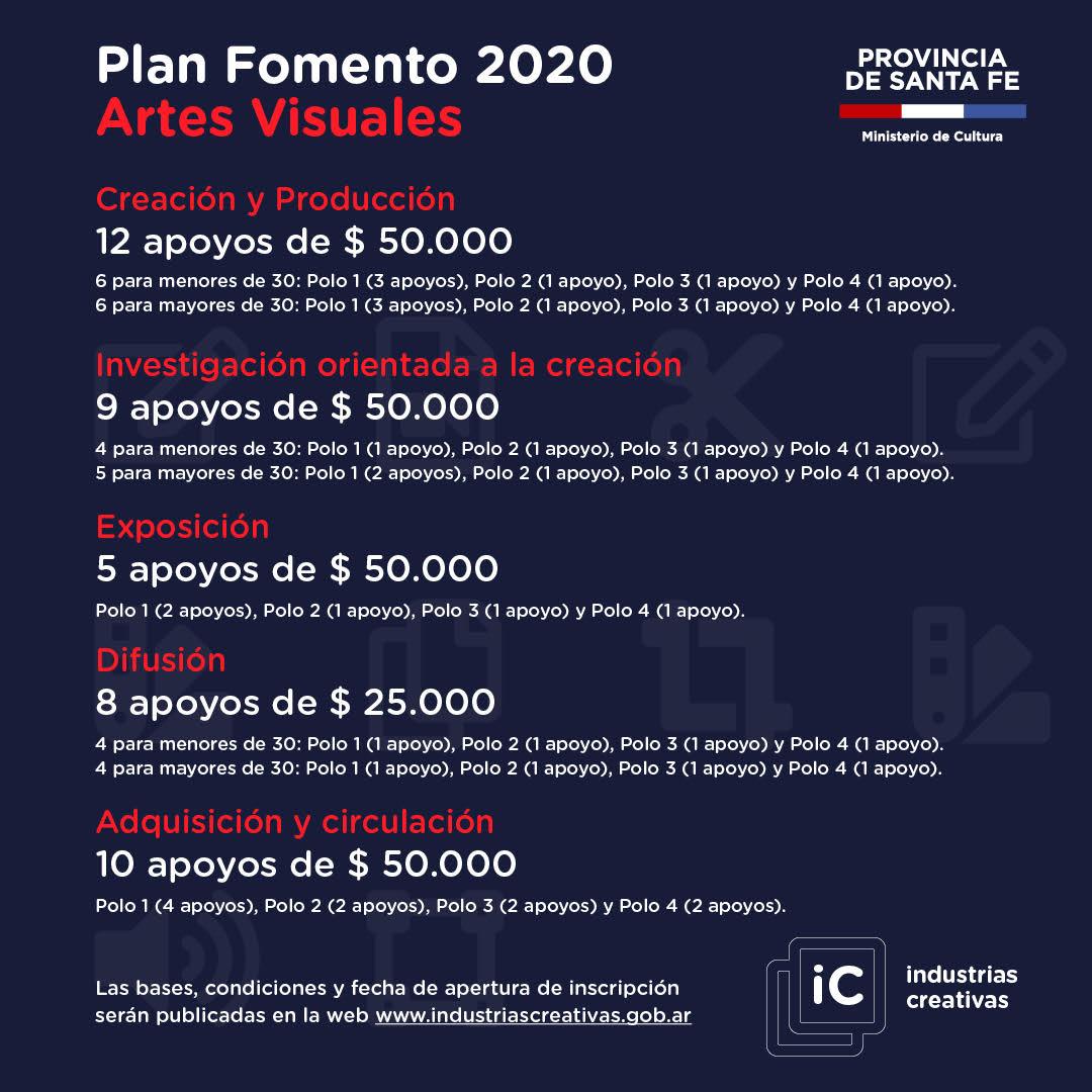 PROGRAMA 2020 DE ESTIMULO  A LAS ARTES VISUALES DEL MINISTERIO DE CULTURA DE SANTA FE